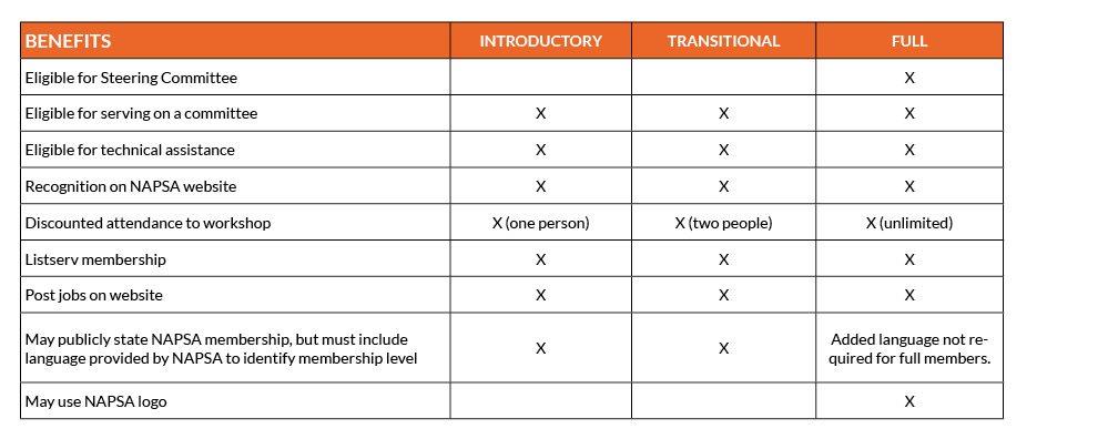 Benefits_chart