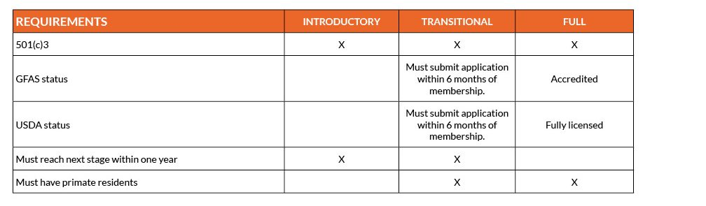 Requirements_chart
